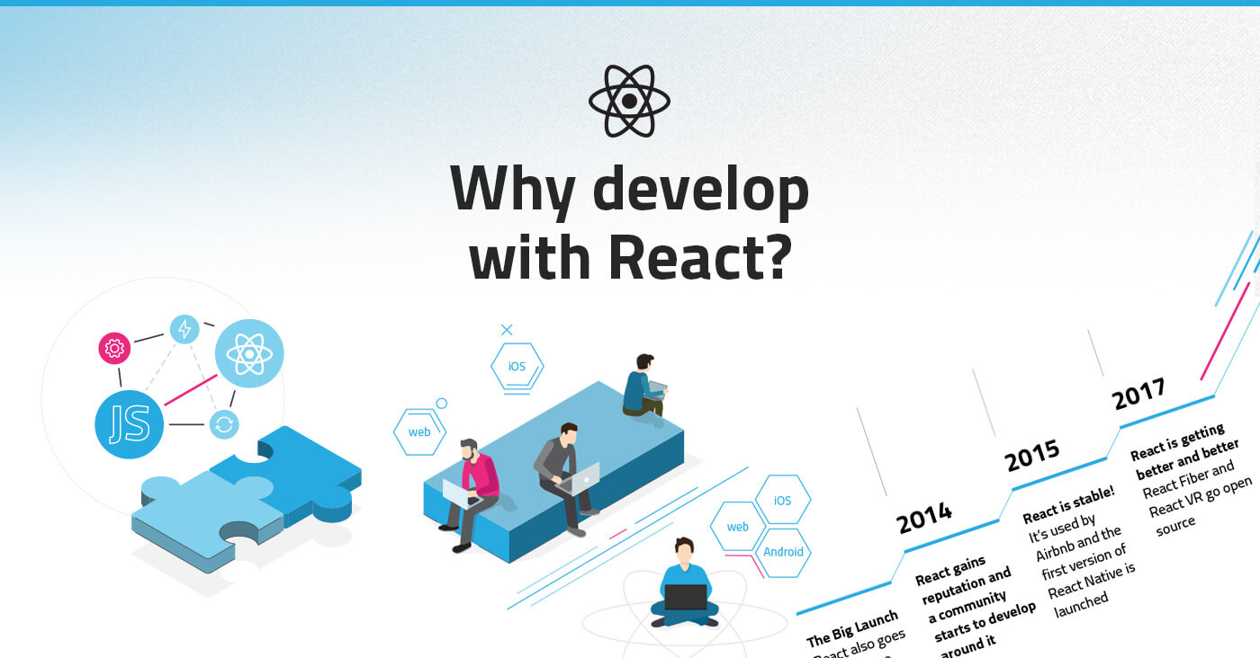 Sleighdogs » Develop your next app with React